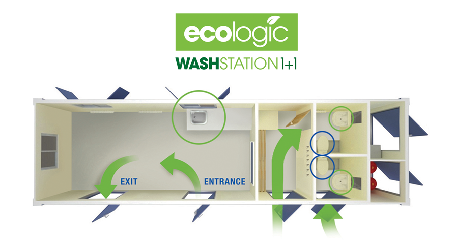 EcoLogic WashStation 1+1 and logo