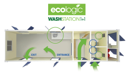 Introducing our NEW:  WashStation 1+1